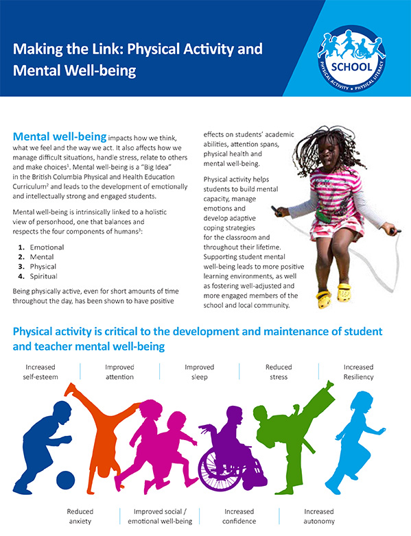 Making the Link: Physical Activity and Mental Well-Being