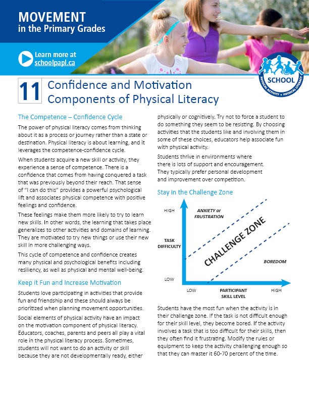 Movement in the Primary Grades: Confidence and Motivation Components of Physical Literacy