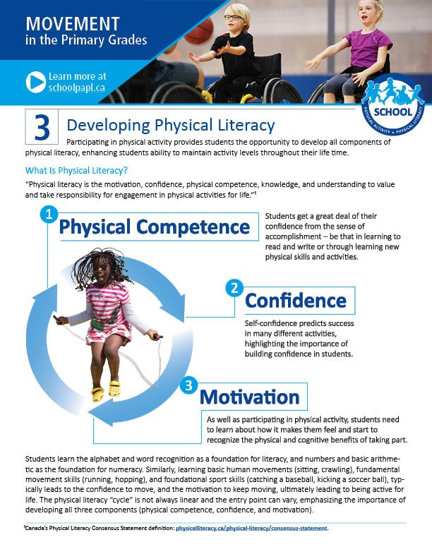 Movement in the Primary Grades: Developing Physical Literacy