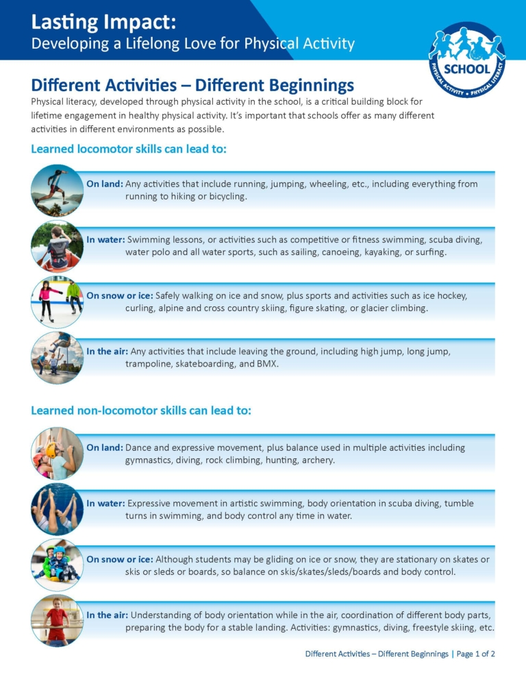 Lasting Impact: Different Activities – Different Beginnings