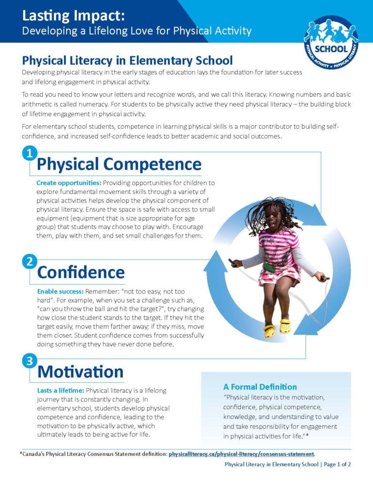 Lasting Impact: Physical Literacy in Elementary School