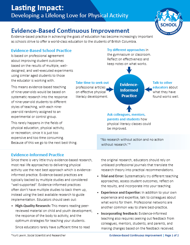 Lasting Impact: Evidence-Based Continuous Improvement