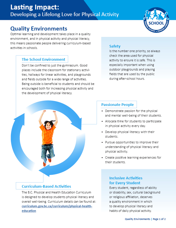 Lasting Impact: Quality Environments